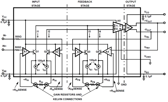 图3与图4分别展示了单端输出isl70517seh与差分输出isl70617seh的
