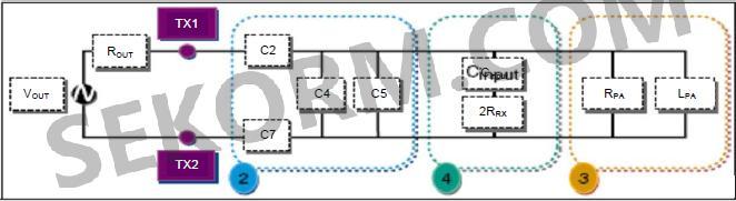 天线等效并联电感 c input:rx1和rx2之间的集成电容为22pf 天线电路