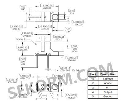 特点: ·输出配置的选择 ·印刷电路板安装