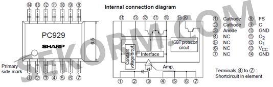 【选型】替代pc929隔离驱动光耦的两种设计方案:ps9402,si8286