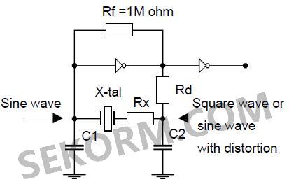 由于振荡电路的负载电阻减小,振荡开始时间变长,因此在选择适当的电阻