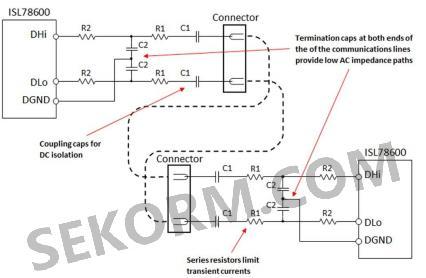 emc标准评估侧重于can收发器和汽车应用中lin,can和flexray接口的扩展