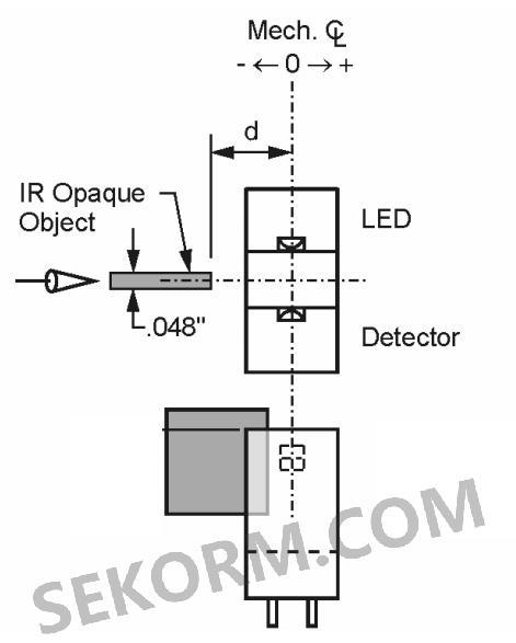 【产品】采用印刷电路板安装的槽形光电开关,其插槽深