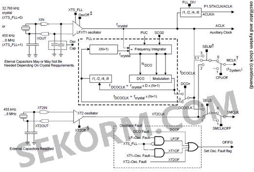 晶体部分电路图: 晶体外接负载电容选择8pf电容,因为处理器内部集成
