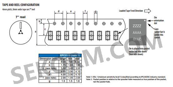 【产品】导通电阻最大仅110mΩ的增强型功率晶体管