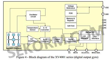 温度传感器:输出温度数据是11位和2的补码.