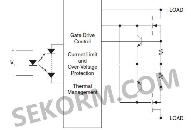 包括光电二极管阵列,带有有源限流电路的开关控制和热监测.