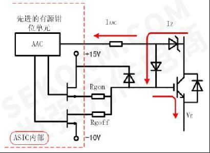 图1基本有源钳位电路图