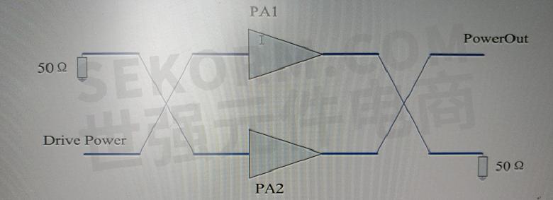 图5  使用3db电桥hdc2f进行功率合成原理框图