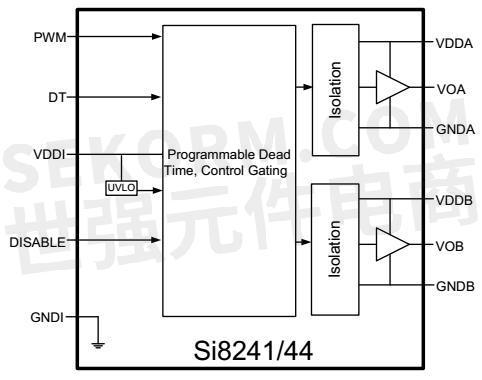 【经验】大功率d类音频放大器设计如何选型?