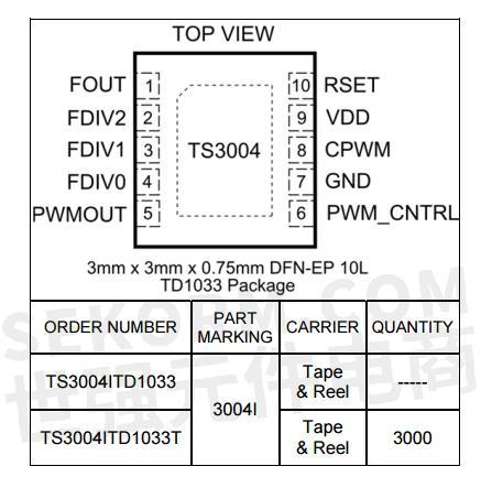 9μa的单电源定时器,其工作电源电压范围为1.55v~5.25v