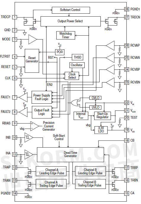 该电源转换器可以为次级侧igbt驱动器提供隔离电源