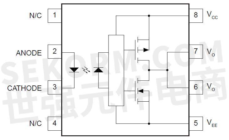 【产品】输入到输出隔离高达3750vrms的栅极驱动器光电耦合器