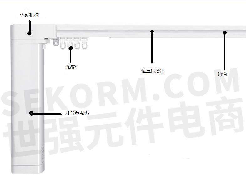 电动自动窗帘基本结构图