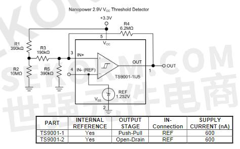 图1  ts9001系列模拟比较器典型应用电路