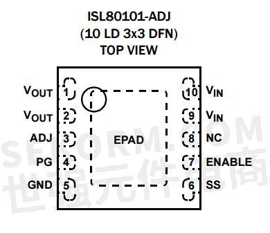 【产品】可编程软启动低压差线性稳压器,压降典型值仅