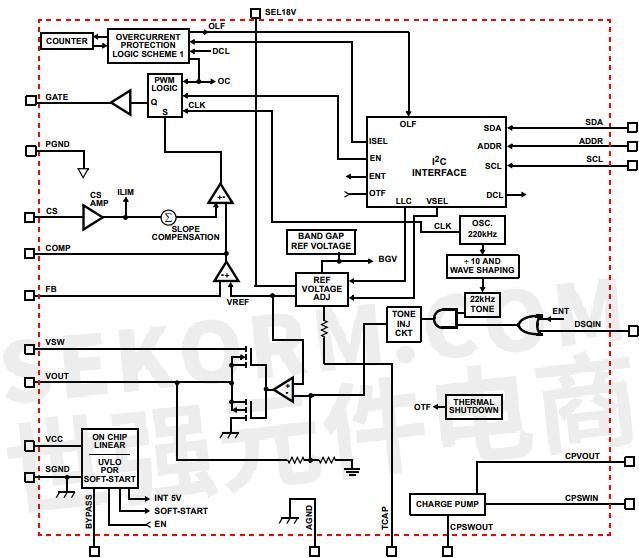 i2c设备接口所需电路以及为lnb提供diseqc标准控制信号的相关电路.