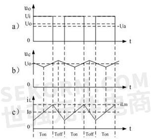 图4   buck电路电压电流图