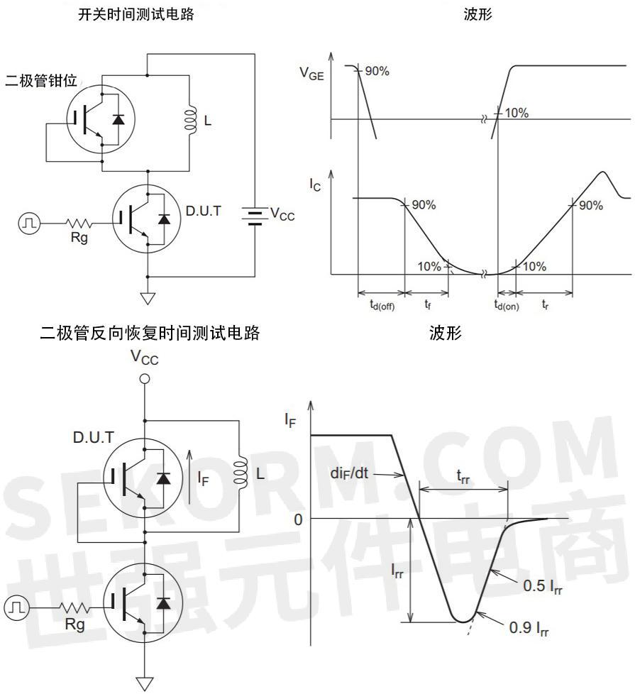 测试电路,由于二极管钳位与电感负载l并联,因此igbt的导通时间(导通