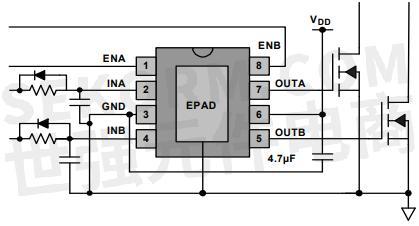某放大电路频率响应特性图