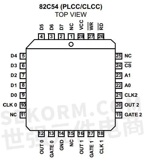 可编程间隔定时器82c54内部的静态cmos电路设计工艺可显着降低功耗