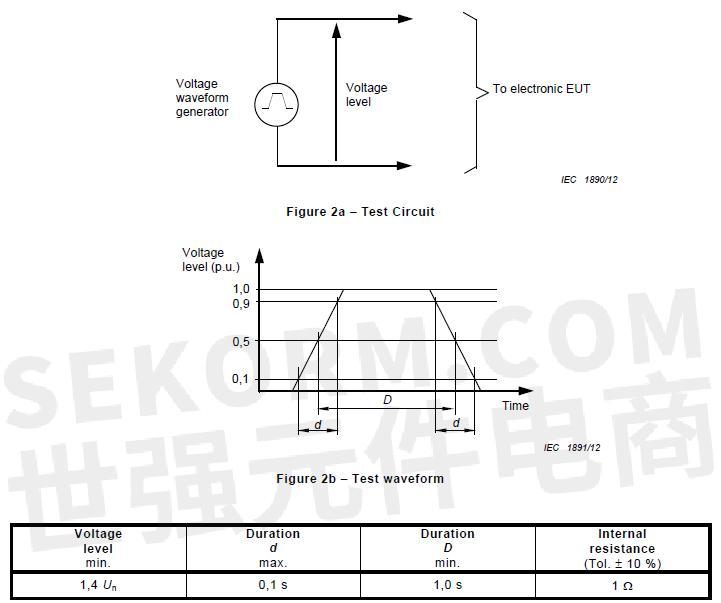 4un,蓄电池电压un的额定值为110vdc,因此瞬态抑制二极管tvs得钳位电压