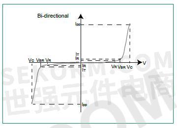 从而保护后面的电路元件不受瞬态高压尖峰脉冲的冲击.