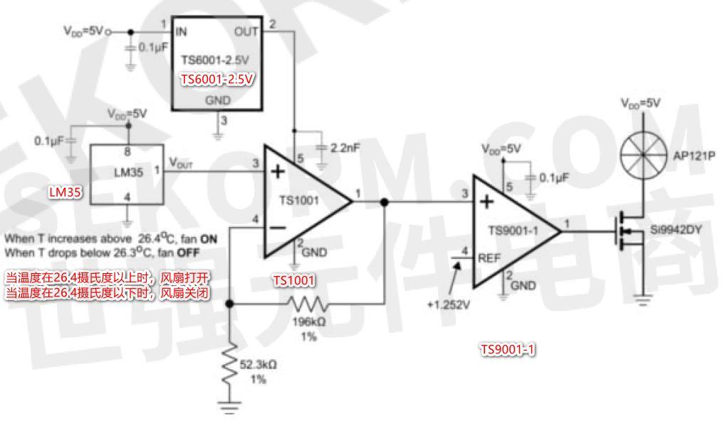 252v参考电压,允许有简单的接口电路和少量的组件来设置比较器的阈值