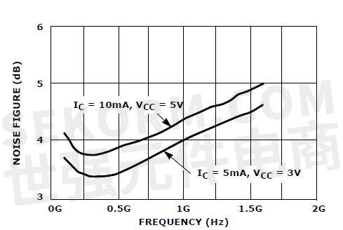 同相放大电路特性曲线