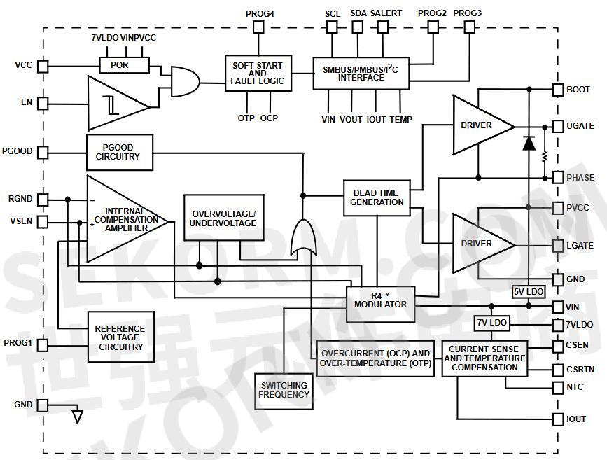 闪存,模数转换器,数模转换器,温度,电压和电流传感器都可以共用一个