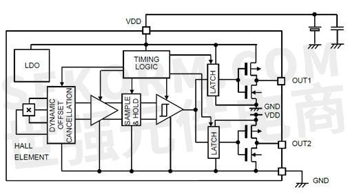 bu52472nuz典型应用电路图