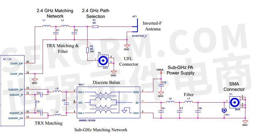 外部接口采用了板到板的排针结构,数据通道提供了gpio,i2c,spi,uart,d