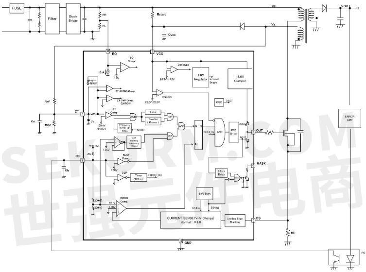 【经验】使用sic-mosfet的隔离型准谐振转换器的设计案例——设计中