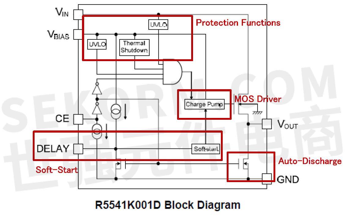3.缓启动需要带欠压保护以及自放电功能