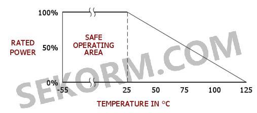 图二:4112plc温度和功率变化率