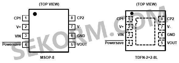 【产品】集成负电荷泵电路的视频放大器,无需输出耦合