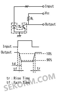 红外发光二极管与高灵敏度光敏三极管组合在一起,适用于高精度检测.