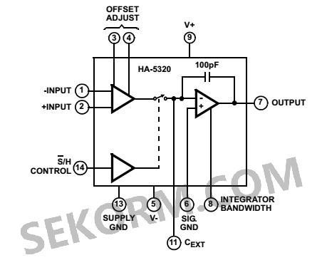 【产品】1ms精确采样保持放大器,适用于精密高速数据采集系统