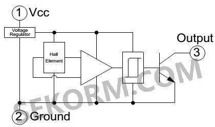 ohb900由磁体在霍尔效应传感器位置产生最佳的磁通量,它具有开路