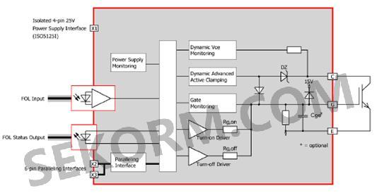 光纤igbt驱动电路