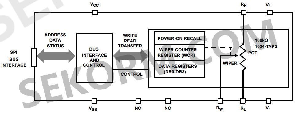 【产品】spi总线控制的10位低功耗数字电位器