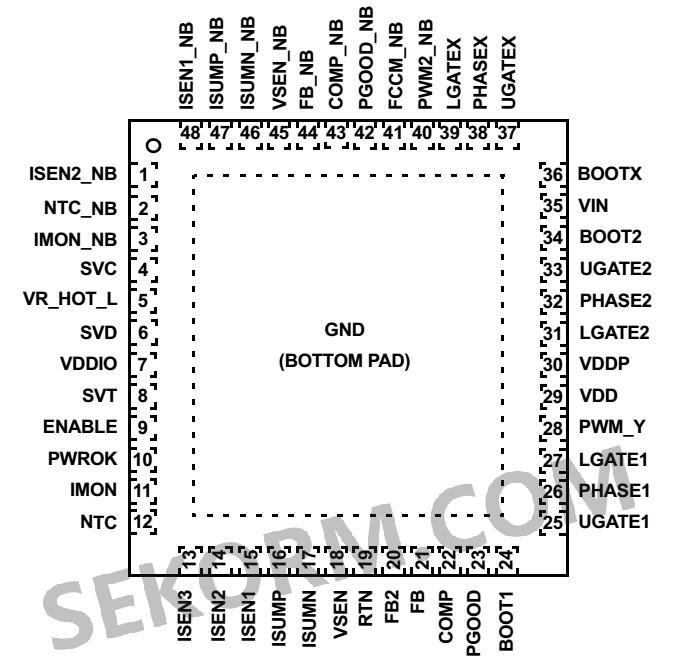 其典型应用电路如图2所示,主要应用于amd fusion cpu/gpu内核供电和