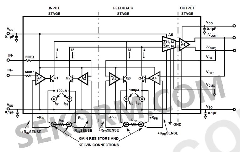 gm采用两个外部电阻和高增益放大器来实现输入和反馈电压.