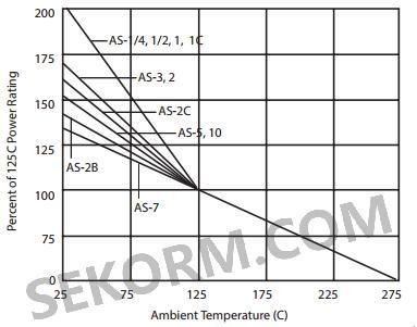 电阻与温度有关的电路图