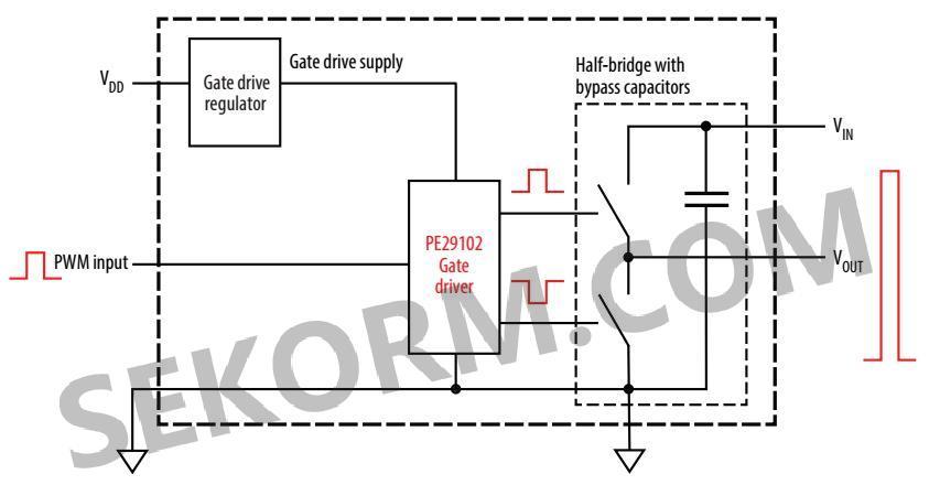 """9086电路板尺寸为2""""x 2"""",包含一个30v,15a的epc2111增强型氮化镓半桥"""