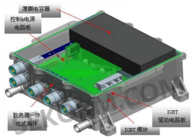 电机控制器内部结构图