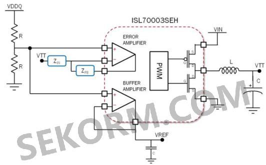 来自vddq的r/r电阻分压器网络的中点连接到误差放大器和缓冲放大器的